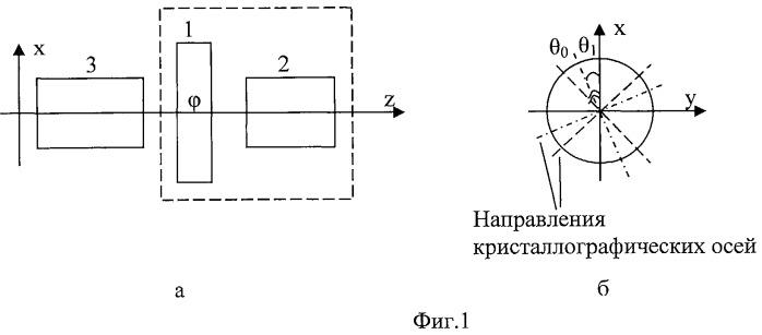 Устройство для компенсации термонаведенной деполяризации в поглощающем оптическом элементе лазера