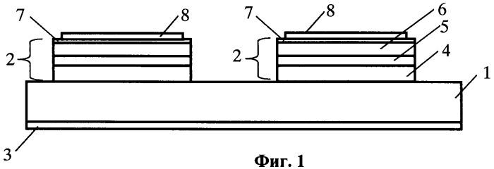 Полупроводниковый источник инфракрасного излучения (варианты)