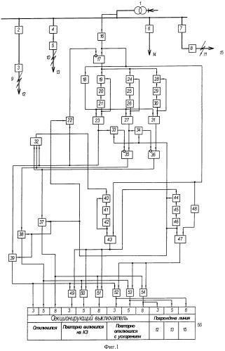 Способ выявления поврежденной линии трансформаторной подстанции при неуспешном автоматическом повторном включении секционирующего выключателя