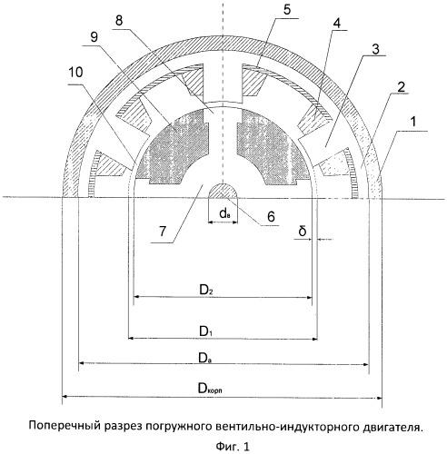 Погружной вентильно-индукторный электродвигатель открытого исполнения