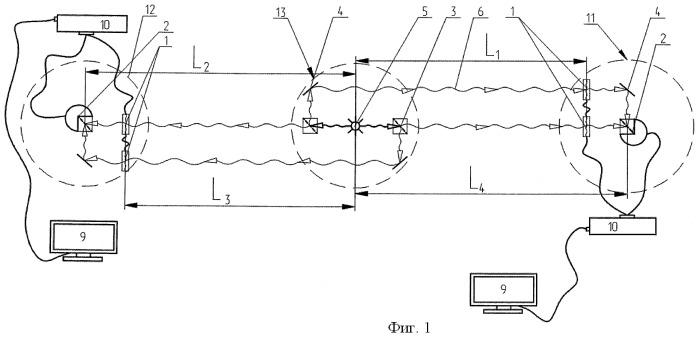 Способ передачи информации с использованием фотонов (варианты)
