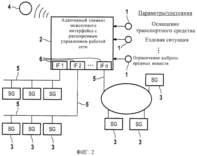 Способ динамической адаптации режима передачи данных в коммуникационной инфраструктуре транспортного средства