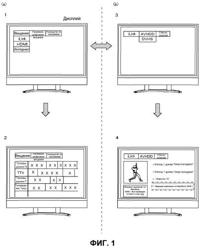 Интегрированное интерфейсное устройство и способ управления интегрированным интерфейсным устройством