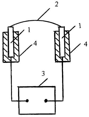 Полимерный гаситель самостоятельного дугового разряда с металлическими электродами при электровзрыве проволочки