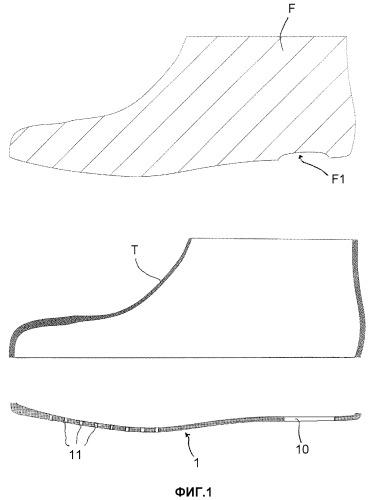 Предмет обуви с системой проветривания, изготовленный процессом непосредственного впрыска материала подошвы поверх верха