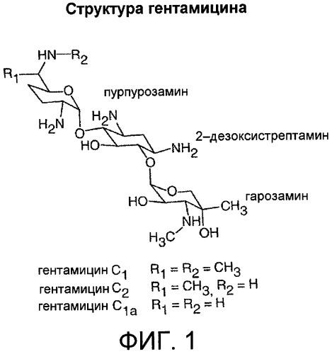 Полимеры, содержащие ковалентно связанные антибиотические средства