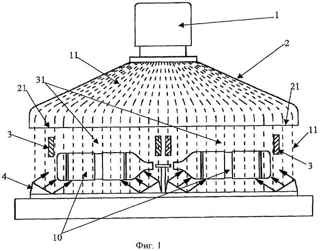 Система для стерилизации емкостей и бутылок из пэт
