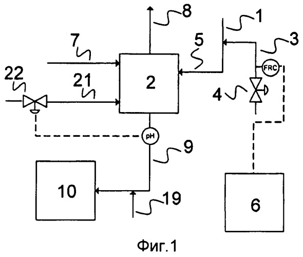 Удаление аммиачного азота, аммонийного азота и мочевины окислением гипохлоритсодержащими растворами из отработанного воздуха в установках по производству аммиака и мочевины