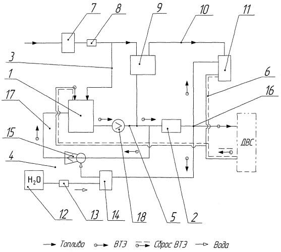 Система приготовления водотопливной эмульсии для двигателя внутреннего сгорания