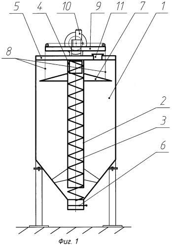 Устройство для смешивания сыпучих материалов
