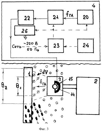 Способ нанесения защитного состава в гидроакустическом поле
