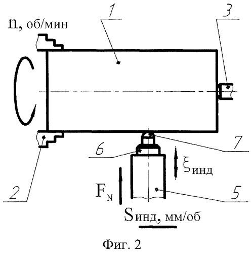 Способ нанесения полимерного покрытия с использованием ультразвукового воздействия