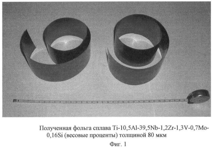 Способ изготовления фольги из интерметаллидных ортосплавов на основе титана