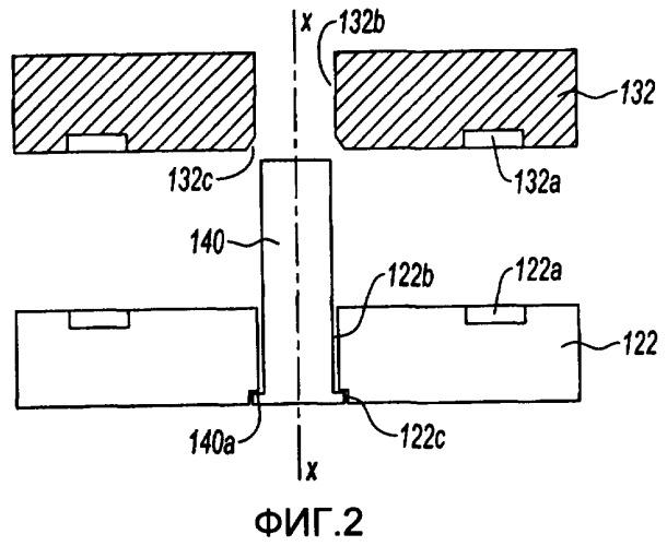 Оборудование для штамповки молотом