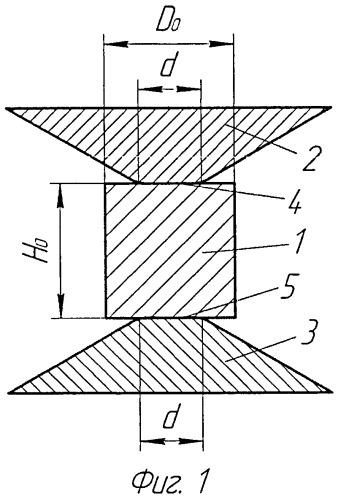 Способ производства кольцевых изделий