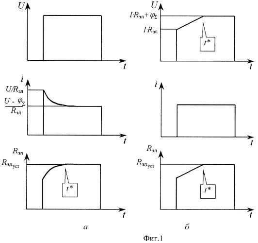 Способ импульсной электрохимической обработки