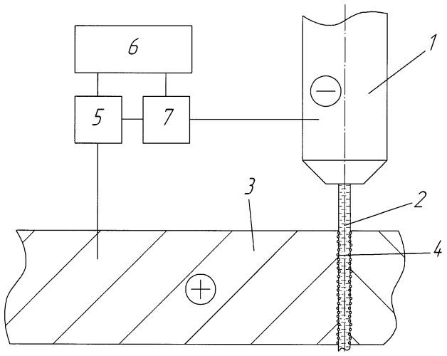 Способ устранения эффекта шаржирования при гидроабразивном разделении вязких металлов