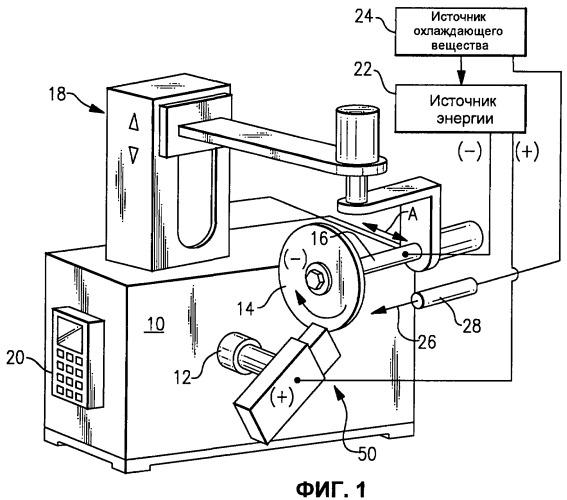 Устройство и способ для комбинированной обработки фасонной тонкостенной обрабатываемой детали