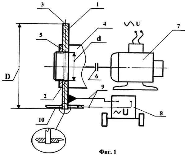 Способ резки металлической заготовки дисковым электродом