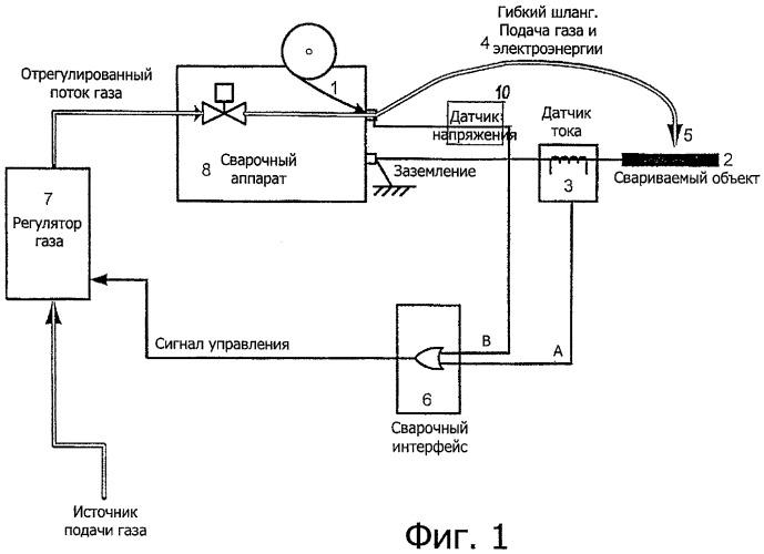 Устройство управления подачей газа для создания защитной газовой завесы в электросварочном аппарате