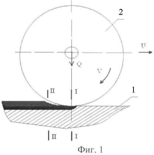 Способ создания износостойких плоских поверхностей пар трения