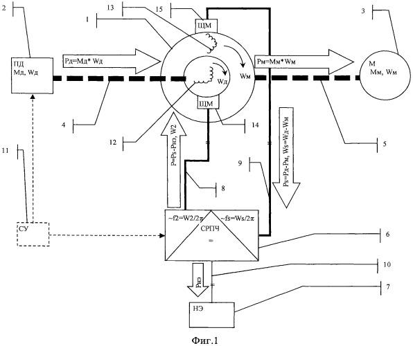 Одномашинная электромеханическая трансмиссия