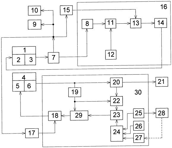 Способ регулирования мощности тягового генератора тепловоза