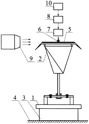 Устройство для испытаний токоприемников электроподвижного состава