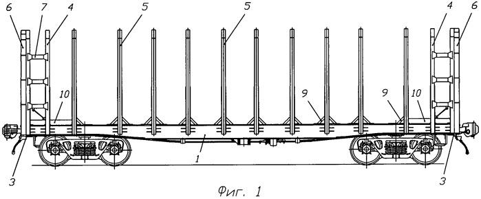 Способ перепрофилирования бункерного вагона для нефтебитума в платформу для перевозки лесных грузов