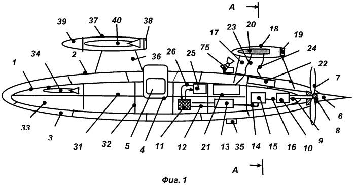 Атомная подводная лодка и жидкостный ракетный двигатель морского исполнения