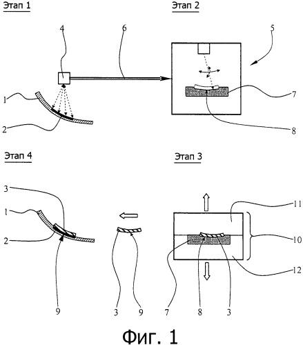 Способ компенсации допусков между двумя волокнисто-композитными деталями