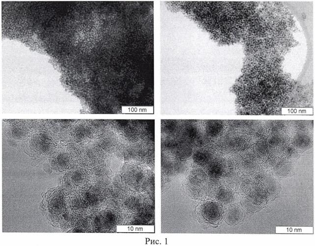 Однородные наночастицы никеля, покрытые оболочкой, и способ их получения