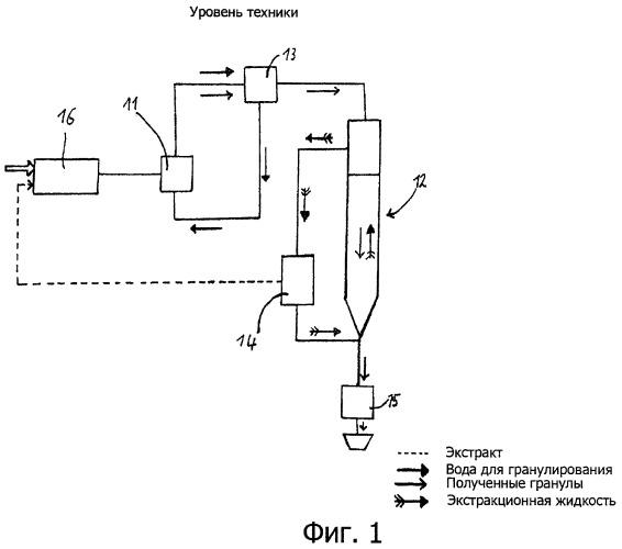 Способ и устройство для получения полиамида