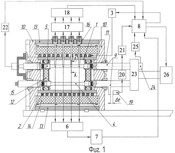 Способ автоматической диагностики и управления процессом термосиловой обработки маложестких осесимметричных деталей и устройство для его осуществления
