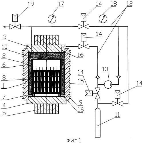 Способ очистки поверхностей лопаток турбин в агрегате для обработки лопаток турбин