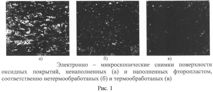 Способ микродугового получения композиционного покрытия на алюминии и его сплавах