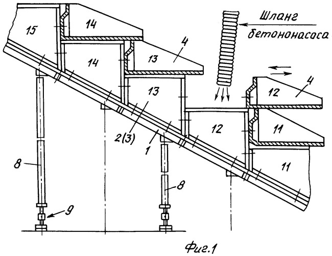 Опалубка для изготовления протяженных строительных конструкций