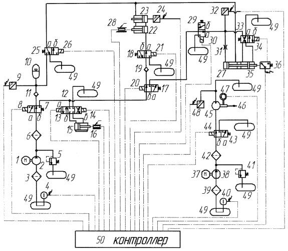 Сверлящий перфоратор с электрогидравлической системой и регулировкой угла наклона бура