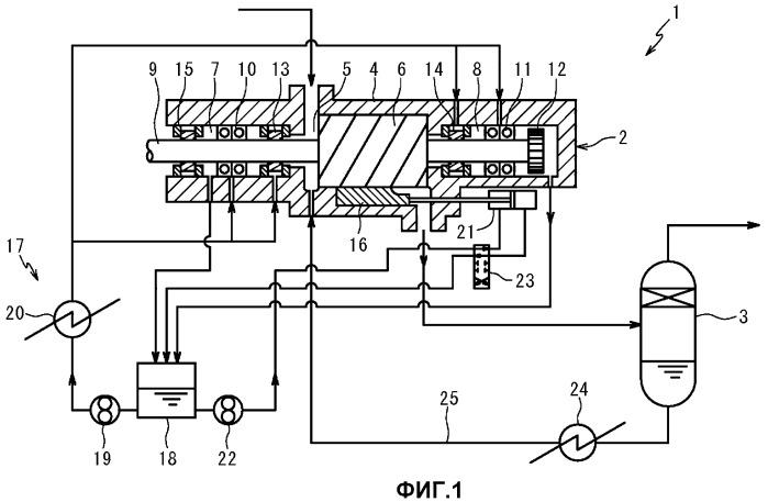 Винтовая компрессорная установка
