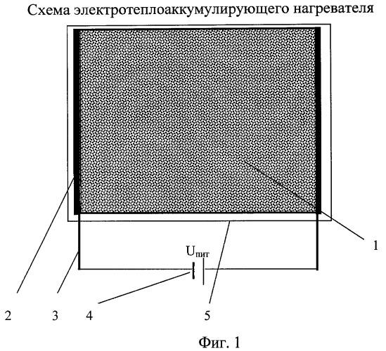 Электротеплоаккумулирующий нагреватель