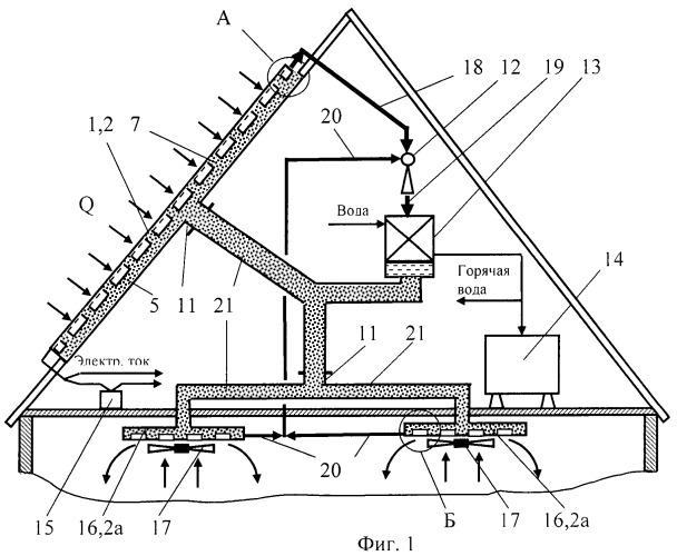 Теплотрубная система солнечного энергоснабжения здания