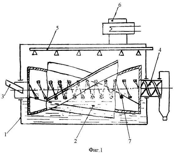 Охладитель сыпучих материалов