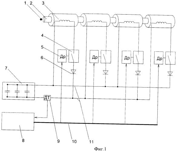 Резонансный электромагнитный ускоритель
