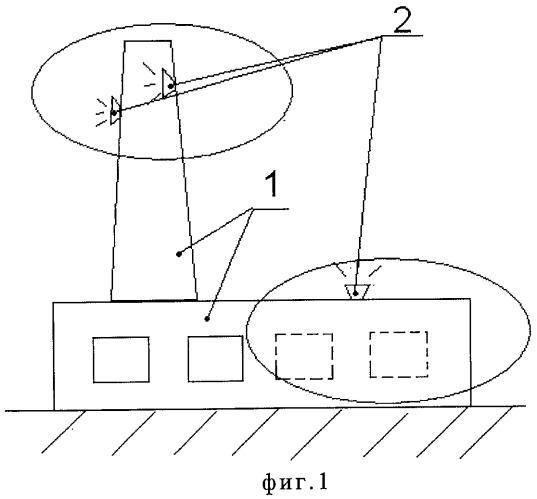 Способ уменьшения инфракрасного излучения нагретых поверхностей и газовых потоков промышленных объектов