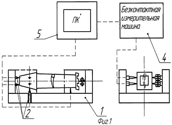 Способ контроля геометрических параметров заготовки лопаток газотурбинных двигателей и устройство для его осуществления