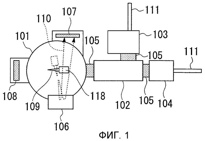 Газозаряжающий контейнер, аппарат атомного зонда и способ анализа положения водорода в материале