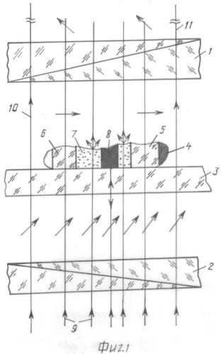 Способ бесконтактного полиполяризационного исследования минералов и органических структур с различными коэффициентами пропускания