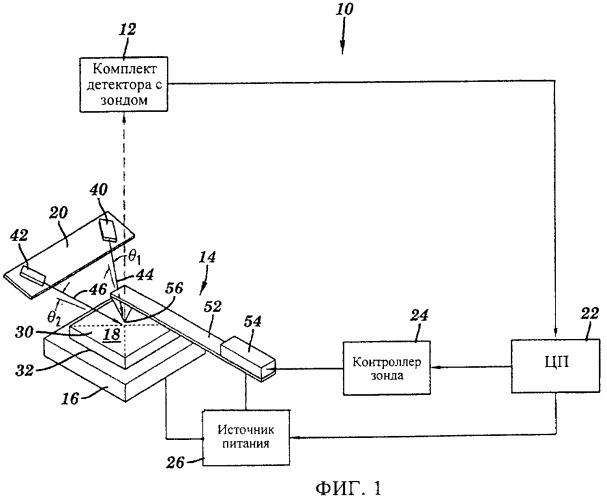 Система и способ обнаружения местного механического напряжения в интегральных устройствах