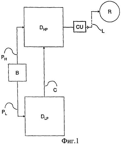 Детекторная система и способ обнаружения или определения конкретного газа в газовой смеси