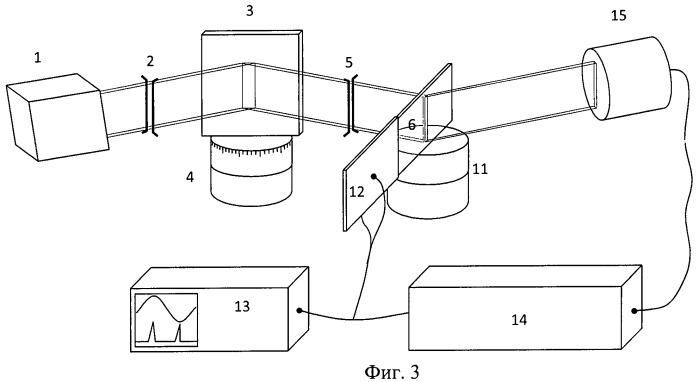 Способ и устройство для регистрации кривых дифракционного отражения
